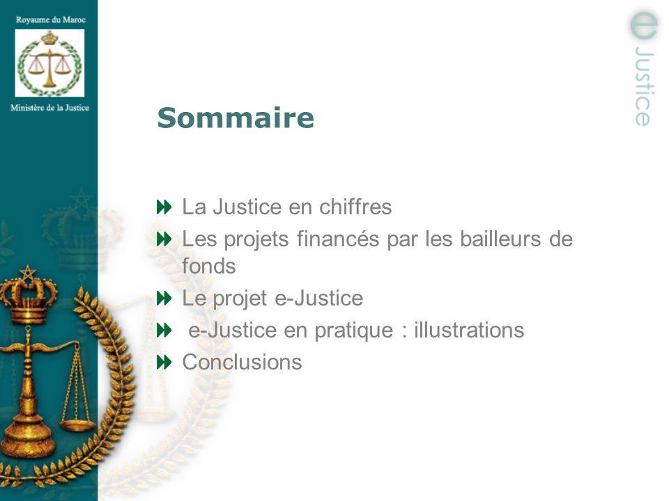 Adresses des sites e-Services: www.justice.gov.ma et lien vers eServiceswww.justice.gov.ma Consultation du Registre de Commerce de: Casablanca Rabat Marrakech Agadir Meknes