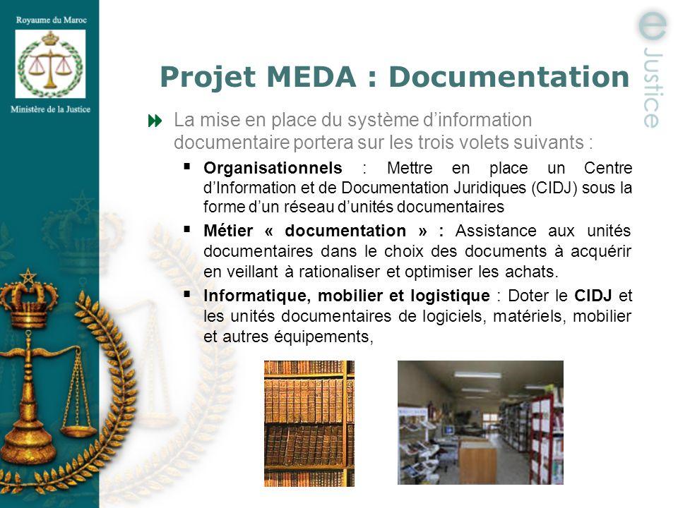 Projet MEDA : Documentation La mise en place du système dinformation documentaire portera sur les trois volets suivants : Organisationnels : Mettre en