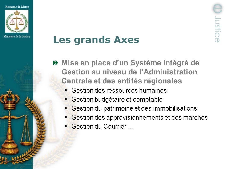 Les grands Axes Mise en place dun Système Intégré de Gestion au niveau de lAdministration Centrale et des entités régionales Gestion des ressources hu