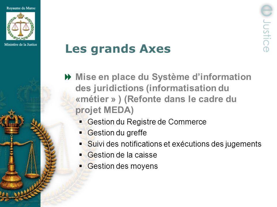 Les grands Axes Mise en place du Système dinformation des juridictions (informatisation du «métier » ) (Refonte dans le cadre du projet MEDA) Gestion