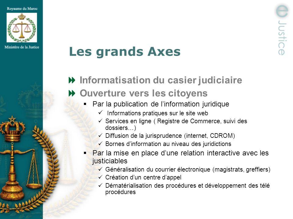 Les grands Axes Informatisation du casier judiciaire Ouverture vers les citoyens Par la publication de linformation juridique Informations pratiques s