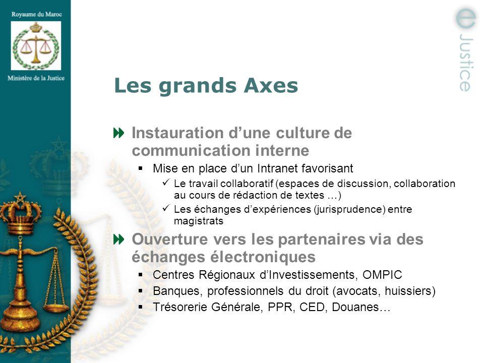 Les grands Axes Instauration dune culture de communication interne Mise en place dun Intranet favorisant Le travail collaboratif (espaces de discussio
