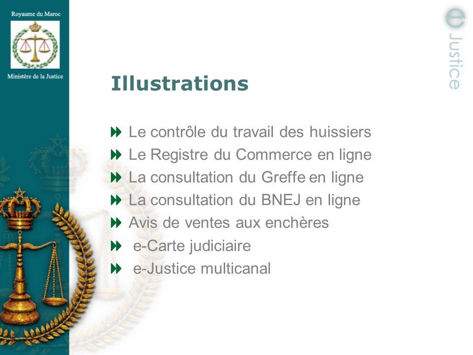 Illustrations Le contrôle du travail des huissiers Le Registre du Commerce en ligne La consultation du Greffe en ligne La consultation du BNEJ en lign