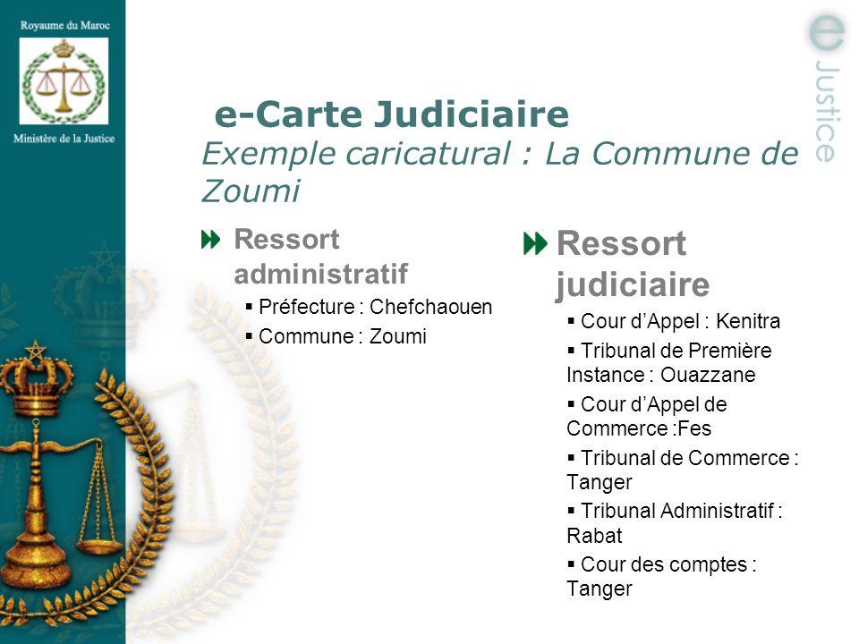 e-Carte Judiciaire Exemple caricatural : La Commune de Zoumi Ressort administratif Préfecture : Chefchaouen Commune : Zoumi Ressort judiciaire Cour dA