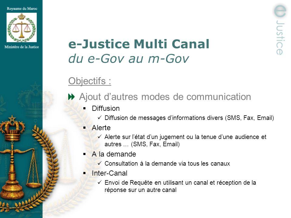 e-Justice Multi Canal du e-Gov au m-Gov Objectifs : Ajout dautres modes de communication Diffusion Diffusion de messages dinformations divers (SMS, Fa