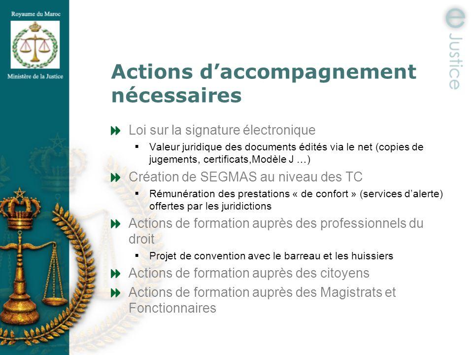Actions daccompagnement nécessaires Loi sur la signature électronique Valeur juridique des documents édités via le net (copies de jugements, certifica