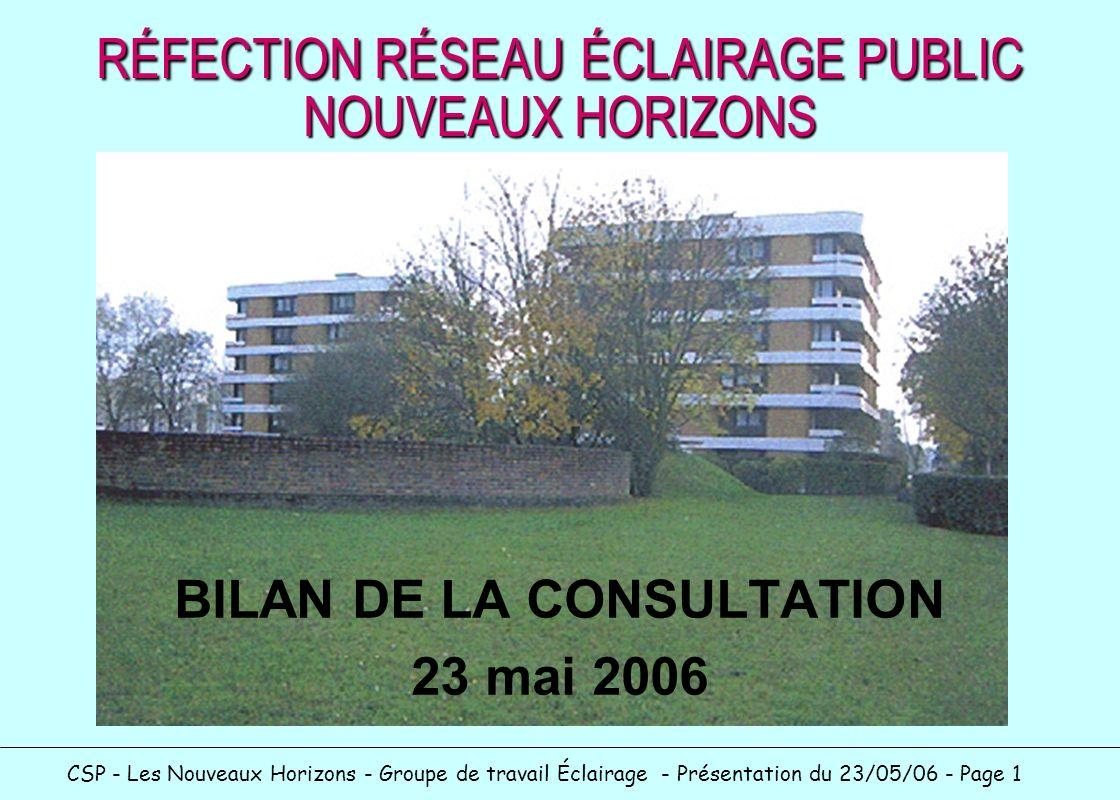CSP - Les Nouveaux Horizons - Groupe de travail Éclairage - Présentation du 23/05/06 - Page 1 RÉFECTION RÉSEAU ÉCLAIRAGE PUBLIC NOUVEAUX HORIZONS BILA