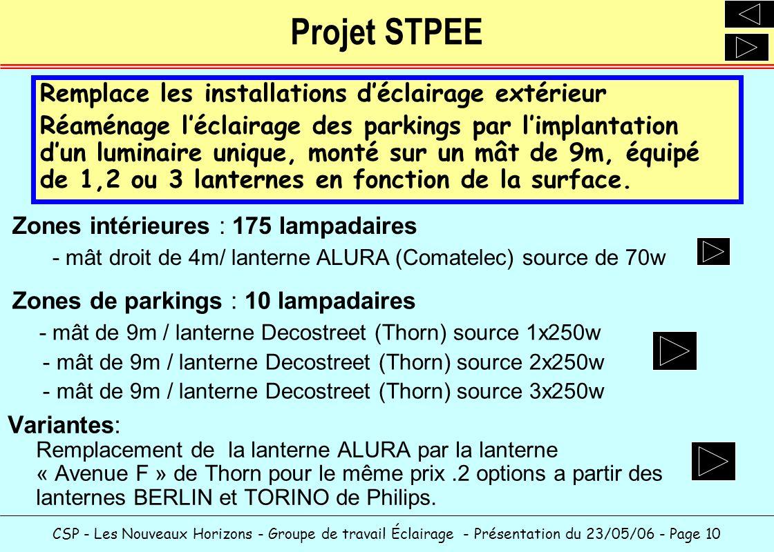 CSP - Les Nouveaux Horizons - Groupe de travail Éclairage - Présentation du 23/05/06 - Page 10 Projet STPEE Variantes: Remplacement de la lanterne ALU