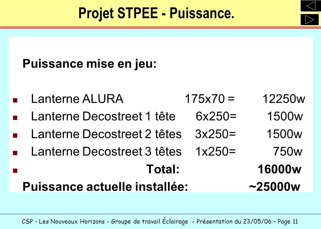 CSP - Les Nouveaux Horizons - Groupe de travail Éclairage - Présentation du 23/05/06 - Page 11 Projet STPEE - Puissance. Puissance mise en jeu: Lanter
