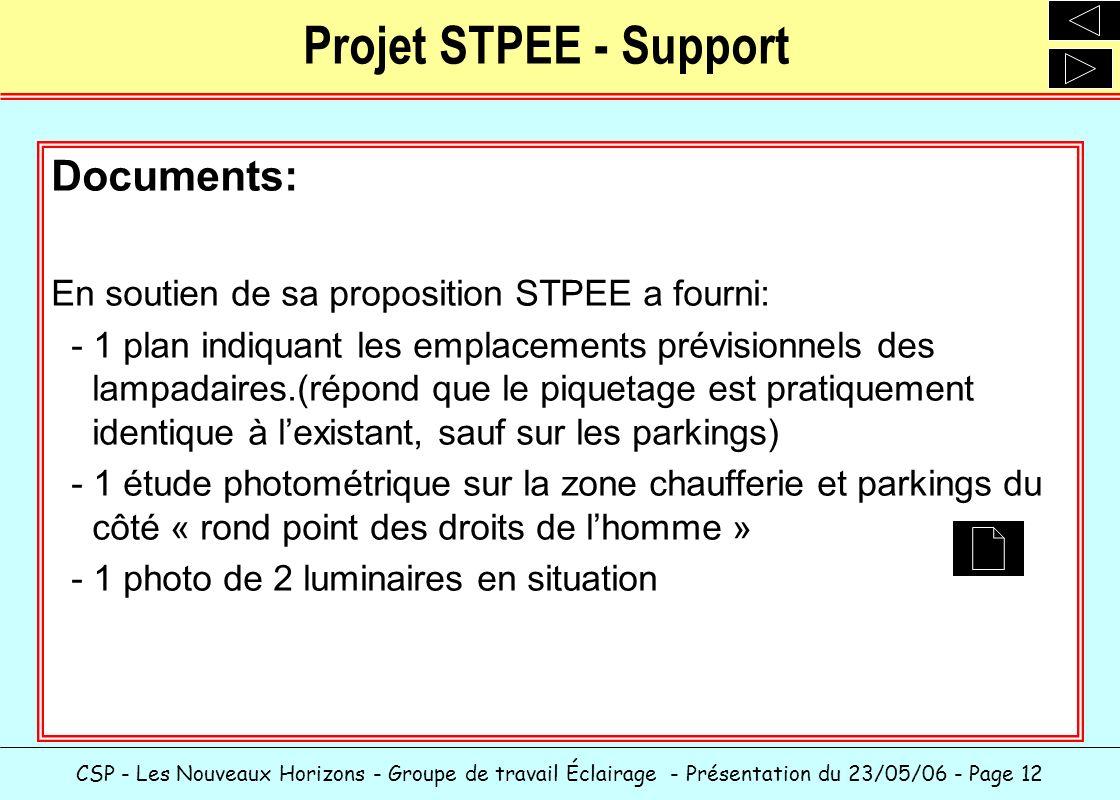 CSP - Les Nouveaux Horizons - Groupe de travail Éclairage - Présentation du 23/05/06 - Page 12 Projet STPEE - Support Documents: En soutien de sa prop