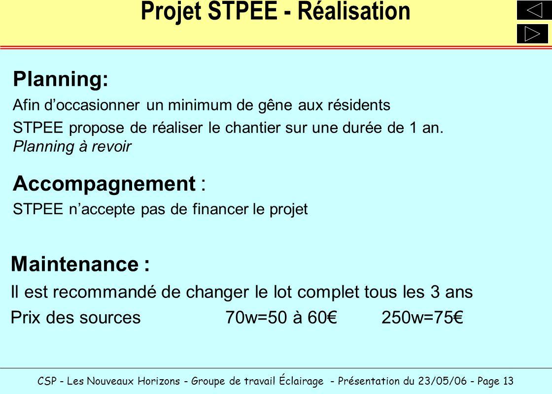 CSP - Les Nouveaux Horizons - Groupe de travail Éclairage - Présentation du 23/05/06 - Page 13 Projet STPEE - Réalisation Maintenance : Il est recomma