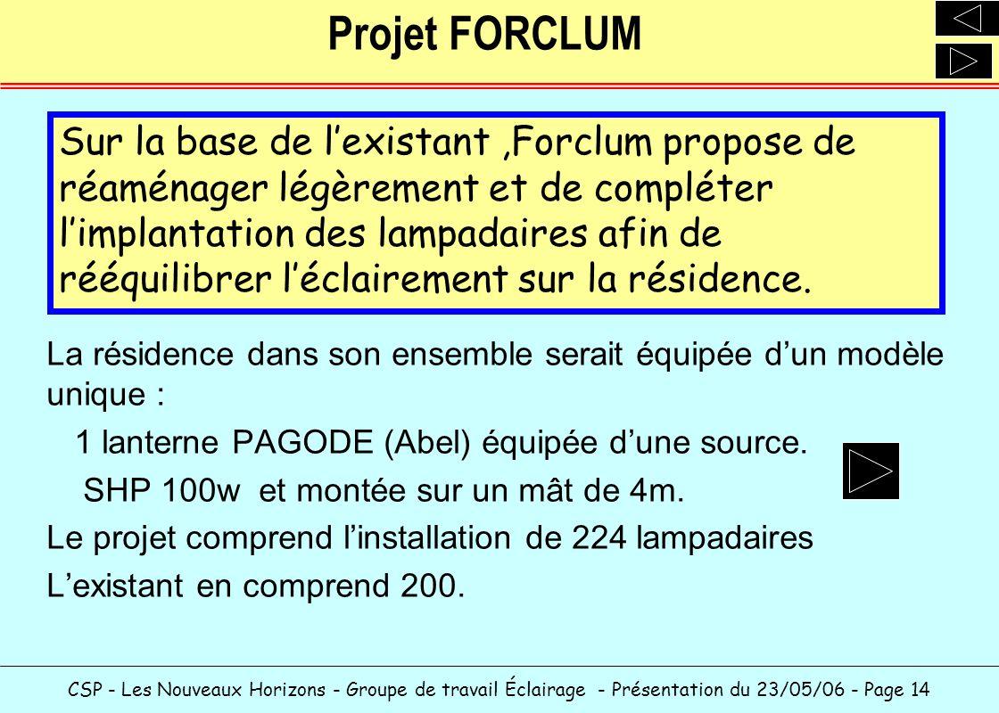 CSP - Les Nouveaux Horizons - Groupe de travail Éclairage - Présentation du 23/05/06 - Page 14 Projet FORCLUM La résidence dans son ensemble serait éq