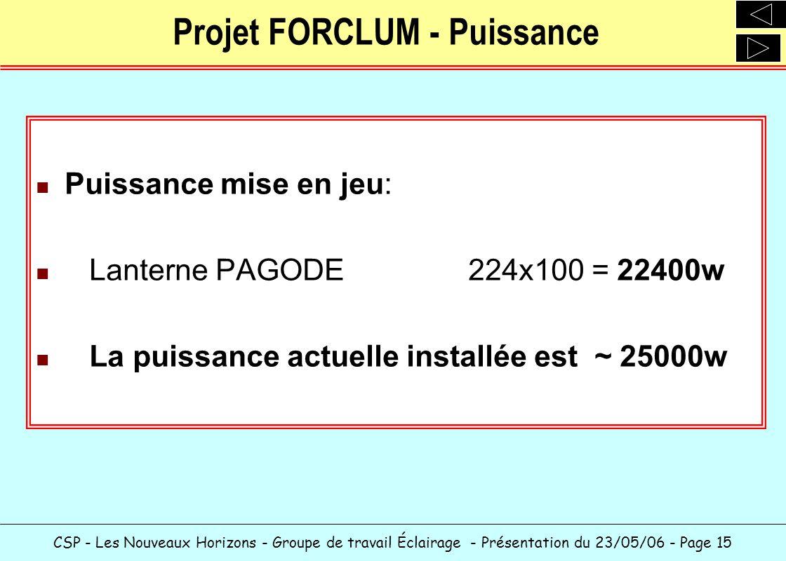 CSP - Les Nouveaux Horizons - Groupe de travail Éclairage - Présentation du 23/05/06 - Page 15 Projet FORCLUM - Puissance Puissance mise en jeu: Lante