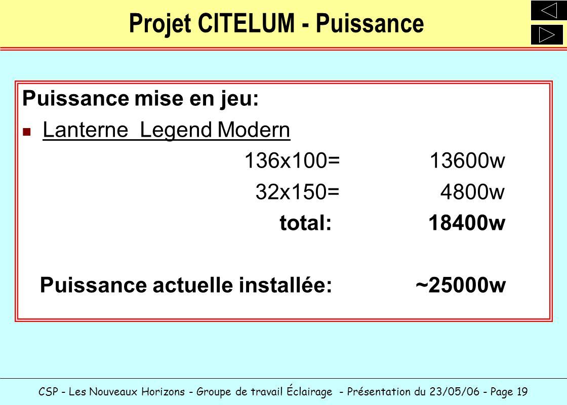 CSP - Les Nouveaux Horizons - Groupe de travail Éclairage - Présentation du 23/05/06 - Page 19 Projet CITELUM - Puissance Puissance mise en jeu: Lante