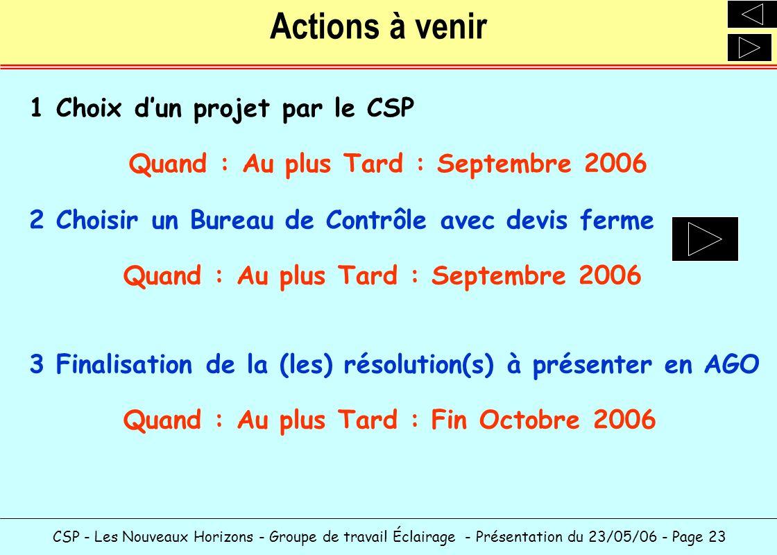 CSP - Les Nouveaux Horizons - Groupe de travail Éclairage - Présentation du 23/05/06 - Page 23 Actions à venir 1 Choix dun projet par le CSP Quand : A