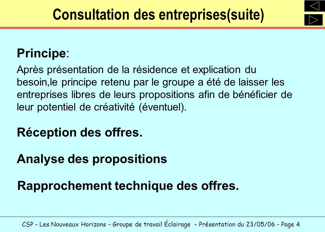 CSP - Les Nouveaux Horizons - Groupe de travail Éclairage - Présentation du 23/05/06 - Page 4 Consultation des entreprises(suite) Rapprochement techni