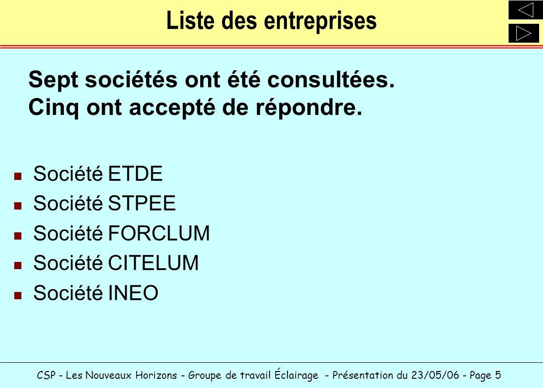 CSP - Les Nouveaux Horizons - Groupe de travail Éclairage - Présentation du 23/05/06 - Page 5 Liste des entreprises Société ETDE Société STPEE Société