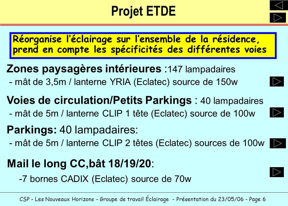 CSP - Les Nouveaux Horizons - Groupe de travail Éclairage - Présentation du 23/05/06 - Page 6 Projet ETDE Mail le long CC,bât 18/19/20: -7 bornes CADI