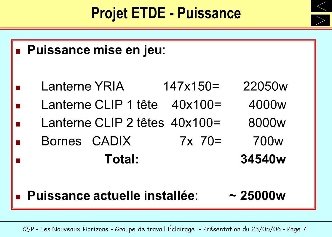 CSP - Les Nouveaux Horizons - Groupe de travail Éclairage - Présentation du 23/05/06 - Page 7 Projet ETDE - Puissance Puissance mise en jeu: Lanterne