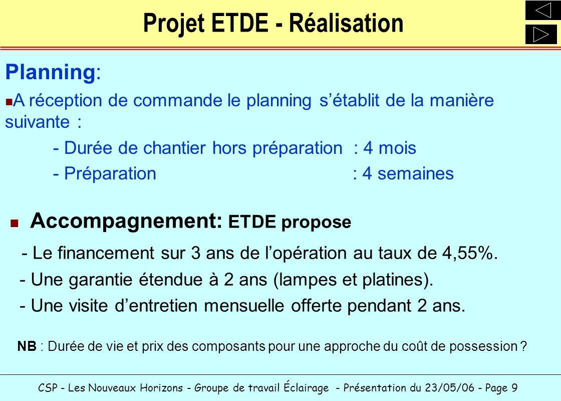 CSP - Les Nouveaux Horizons - Groupe de travail Éclairage - Présentation du 23/05/06 - Page 9 Projet ETDE - Réalisation Accompagnement: ETDE propose -