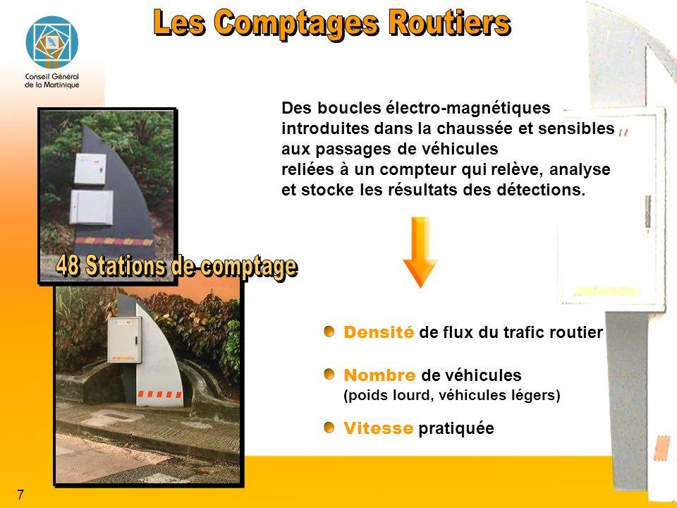 7 Des boucles électro-magnétiques introduites dans la chaussée et sensibles aux passages de véhicules reliées à un compteur qui relève, analyse et stocke les résultats des détections.