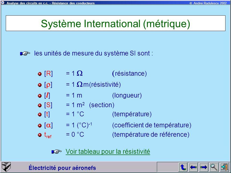 © Andrei Radulescu 2002Analyse des circuits en c.c. – Résistance des conducteurs Électricité pour aéronefs Système International (métrique) les unités