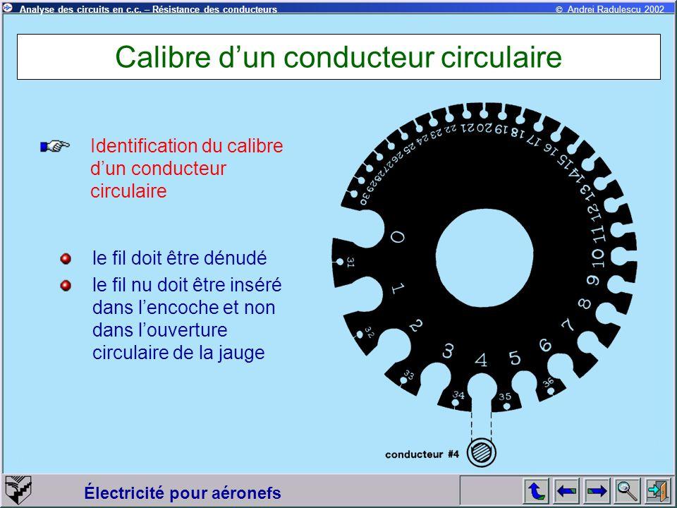 © Andrei Radulescu 2002Analyse des circuits en c.c. – Résistance des conducteurs Électricité pour aéronefs Calibre dun conducteur circulaire le fil do