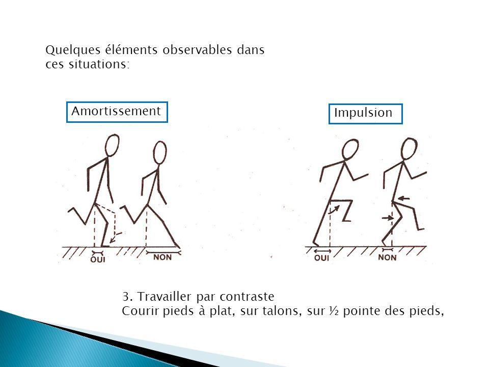 Quelques éléments observables dans ces situations: Amortissement Impulsion 3. Travailler par contraste Courir pieds à plat, sur talons, sur ½ pointe d