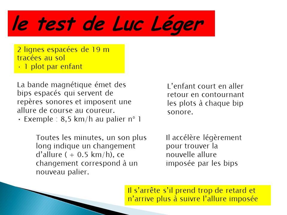 le test de Luc Léger La bande magnétique émet des bips espacés qui servent de repères sonores et imposent une allure de course au coureur. Exemple : 8