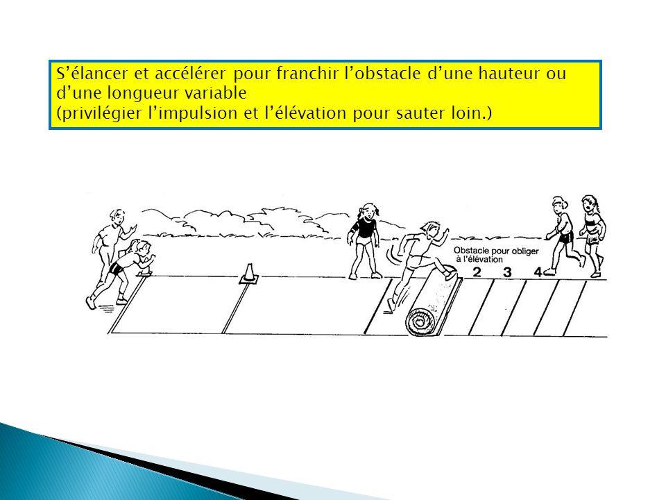Sélancer et accélérer pour franchir lobstacle dune hauteur ou dune longueur variable (privilégier limpulsion et lélévation pour sauter loin.)