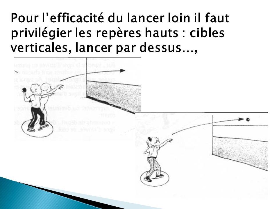 Pour lefficacité du lancer loin il faut privilégier les repères hauts : cibles verticales, lancer par dessus…,