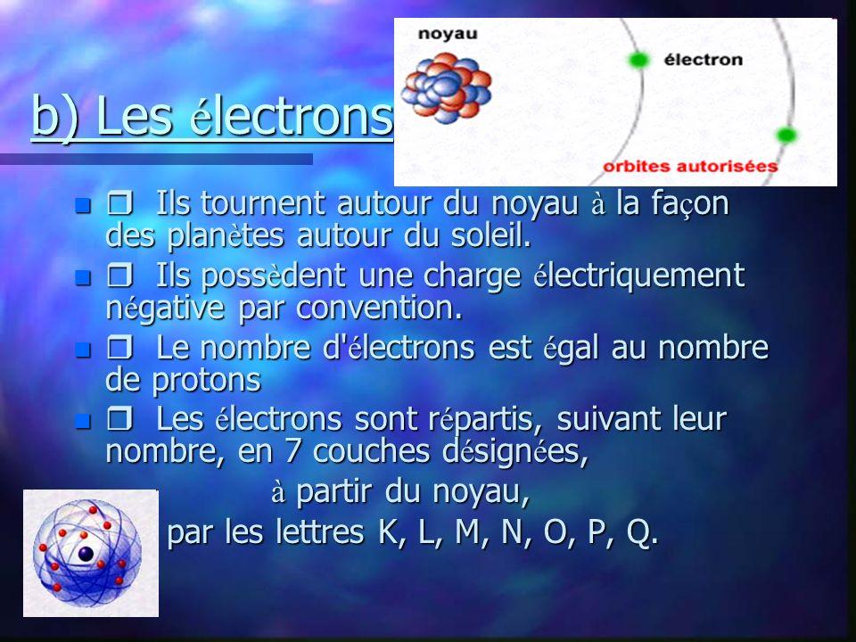 a) Le noyau n Il constitue à lui seul presque toute la masse de l atome.