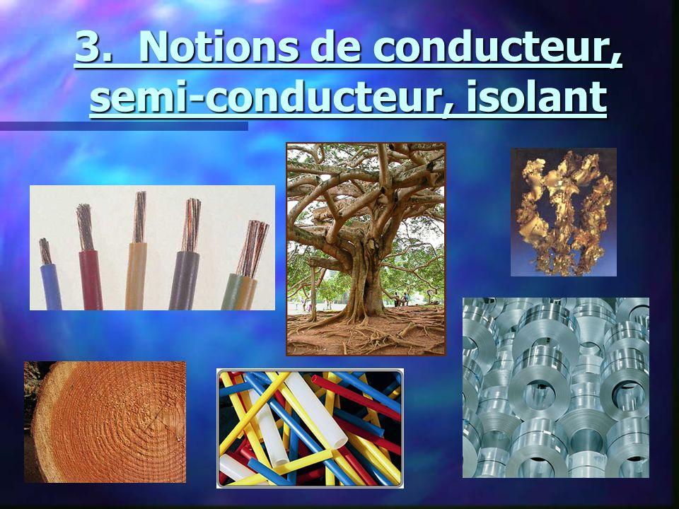 nSnSnSnSi l atome gagne un ou plusieurs électrons, les charges des électrons deviennent supérieures : nous avons donc un ion négatif.