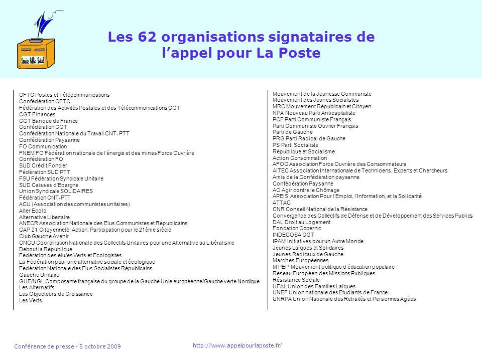 Conférence de presse - 5 octobre 2009 http://www.appelpourlaposte.fr/ + 10 000 de Bureaux de Vote Plus de 10000 Bureaux de Vote du 28 septembre au 3 octobre