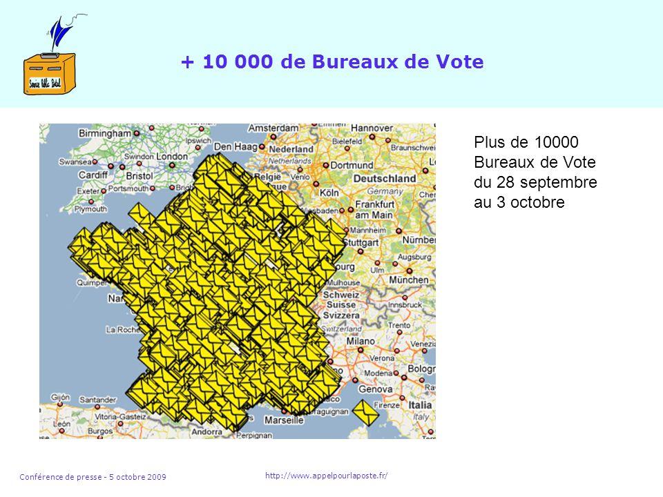 Conférence de presse - 5 octobre 2009 http://www.appelpourlaposte.fr/ Des résultats exceptionnels pour une consultation exceptionnelle Nombre de votes valides Au soir du 4 octobre: 2 123 717 Oui : 31 701 (1,51%) Non : 2 092 016
