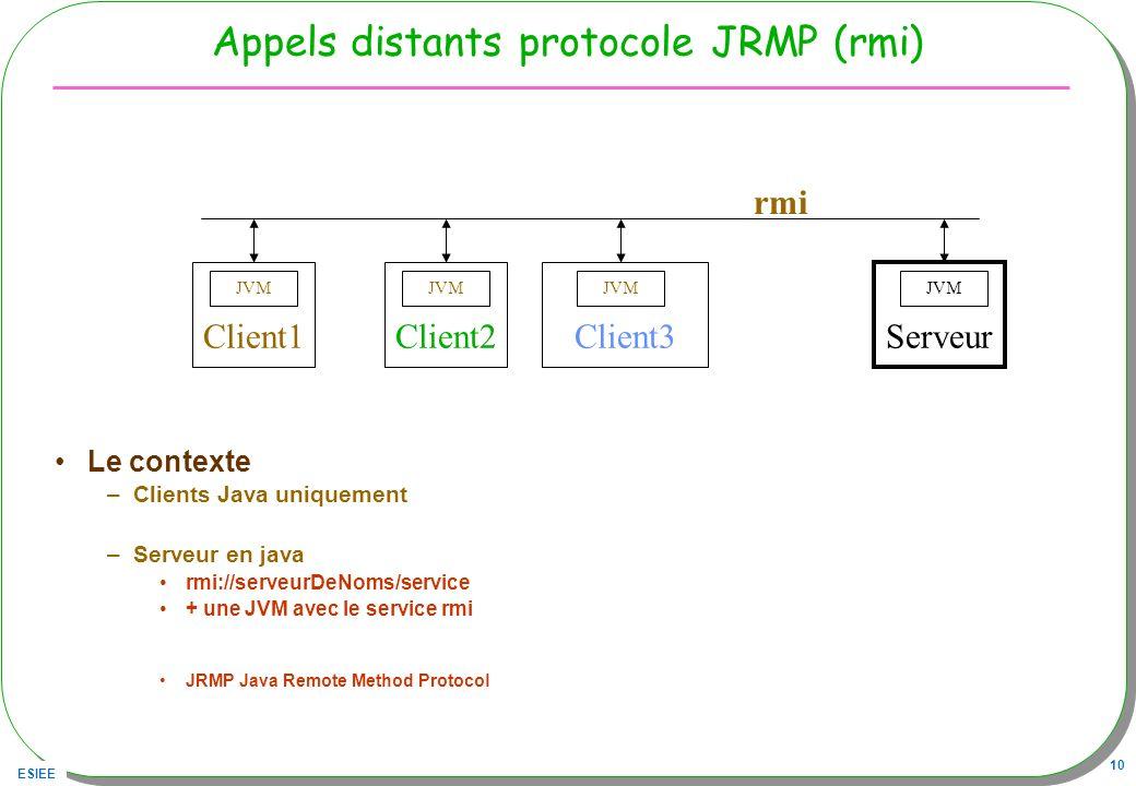 ESIEE 10 Appels distants protocole JRMP (rmi) Le contexte –Clients Java uniquement –Serveur en java rmi://serveurDeNoms/service + une JVM avec le serv