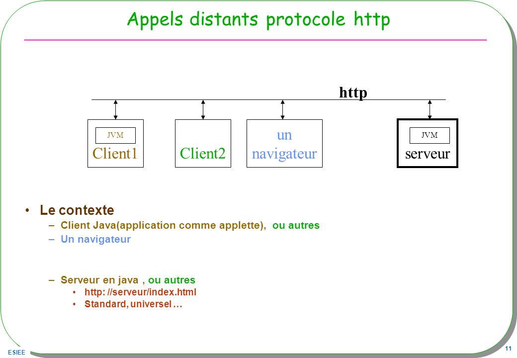 ESIEE 11 Appels distants protocole http Le contexte –Client Java(application comme applette), ou autres –Un navigateur –Serveur en java, ou autres htt