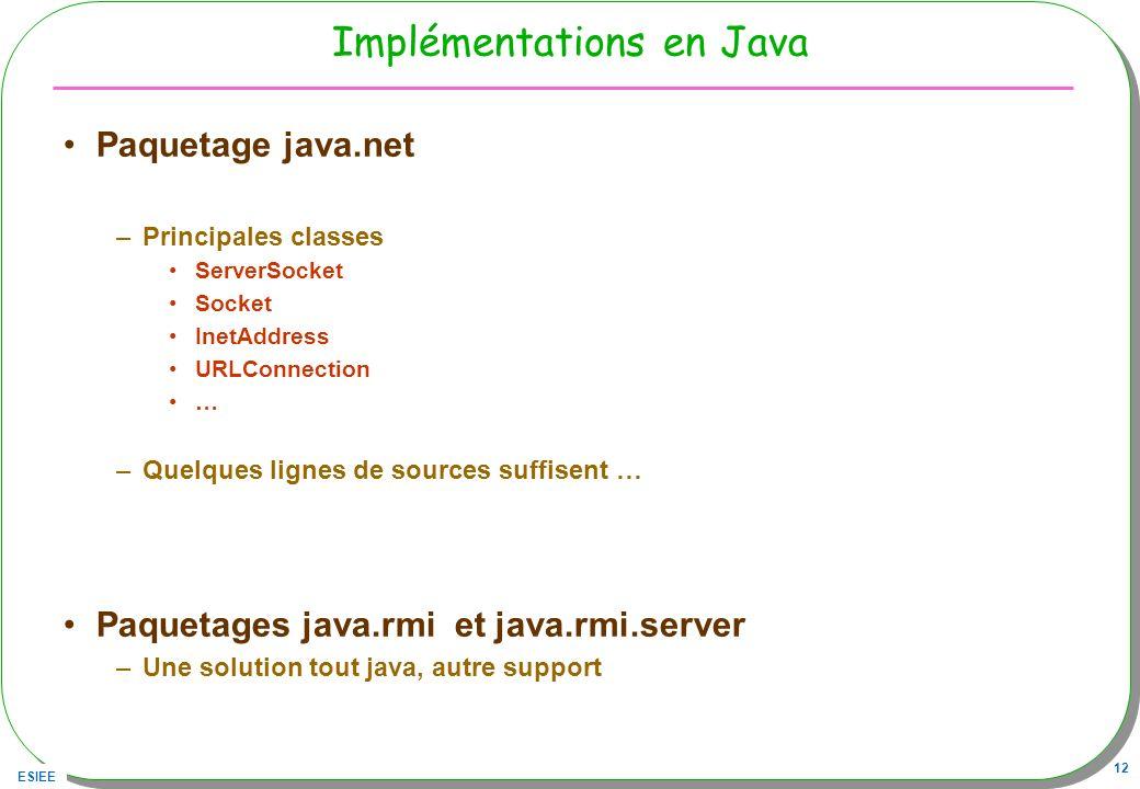 ESIEE 12 Implémentations en Java Paquetage java.net –Principales classes ServerSocket Socket InetAddress URLConnection … –Quelques lignes de sources s