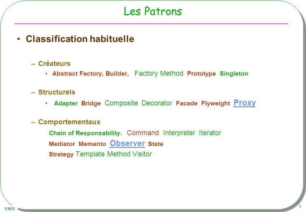 ESIEE 3 Les Patrons Classification habituelle –Créateurs Abstract Factory, Builder, Factory Method Prototype Singleton –Structurels Adapter Bridge Com