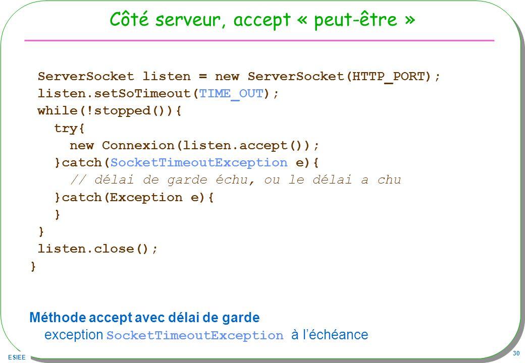 ESIEE 30 Côté serveur, accept « peut-être » ServerSocket listen = new ServerSocket(HTTP_PORT); listen.setSoTimeout(TIME_OUT); while(!stopped()){ try{