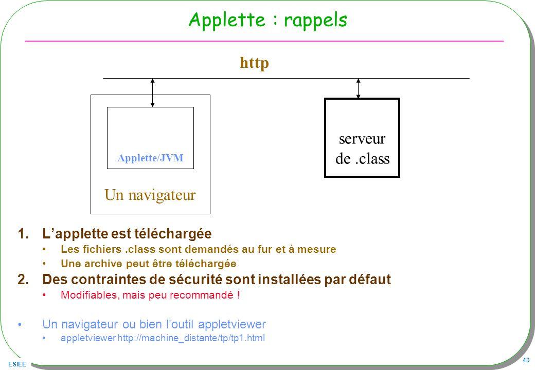 ESIEE 43 Applette : rappels 1.Lapplette est téléchargée Les fichiers.class sont demandés au fur et à mesure Une archive peut être téléchargée 2.Des co
