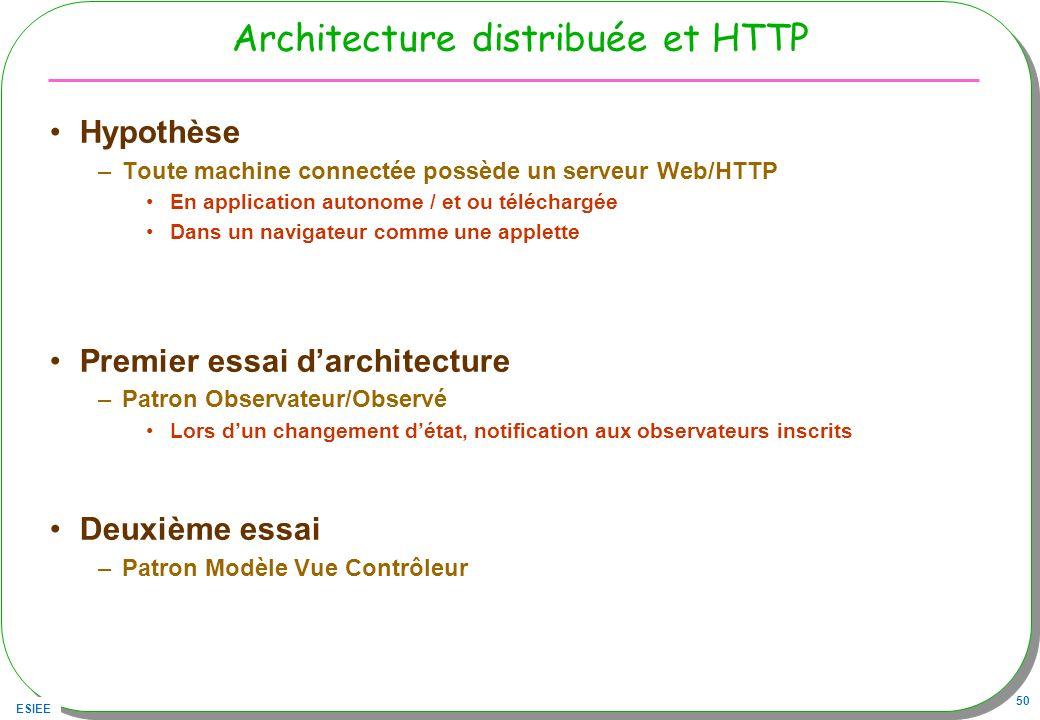 ESIEE 50 Architecture distribuée et HTTP Hypothèse –Toute machine connectée possède un serveur Web/HTTP En application autonome / et ou téléchargée Da