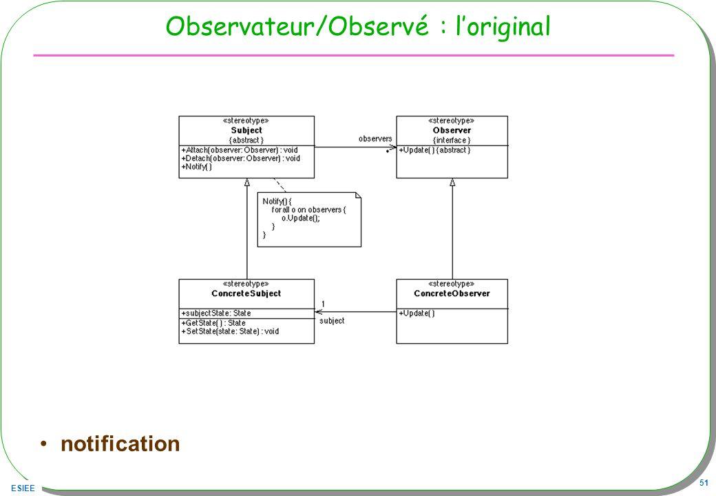 ESIEE 51 Observateur/Observé : loriginal notification