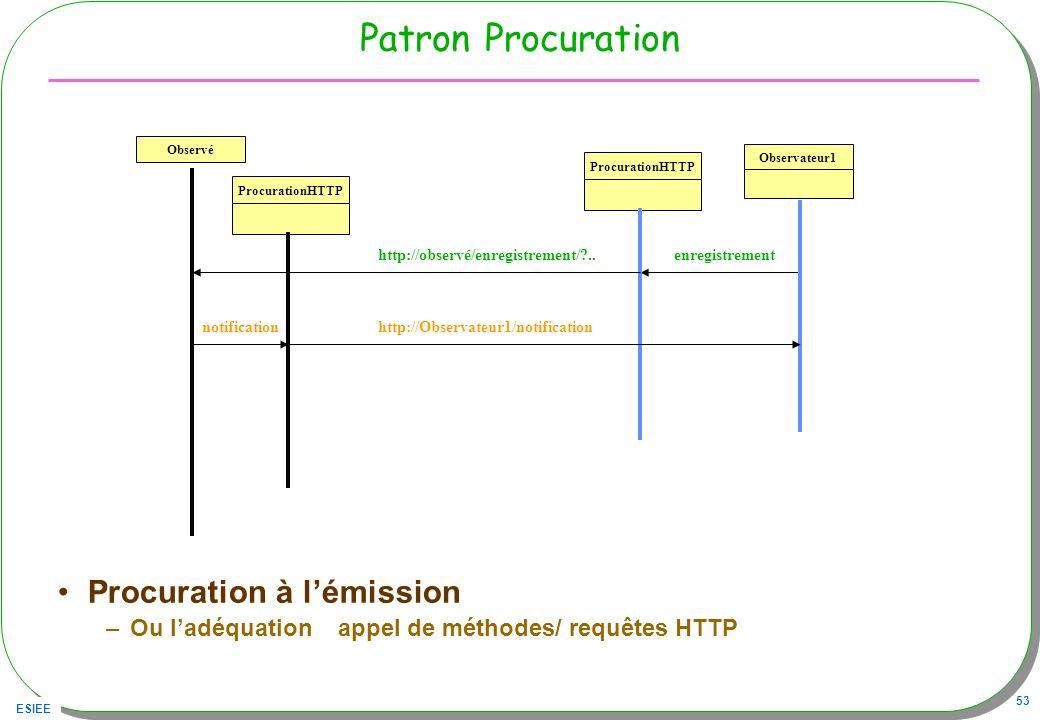 ESIEE 53 Patron Procuration Procuration à lémission –Ou ladéquation appel de méthodes/ requêtes HTTP Observé enregistrement Observateur1 http://Observ