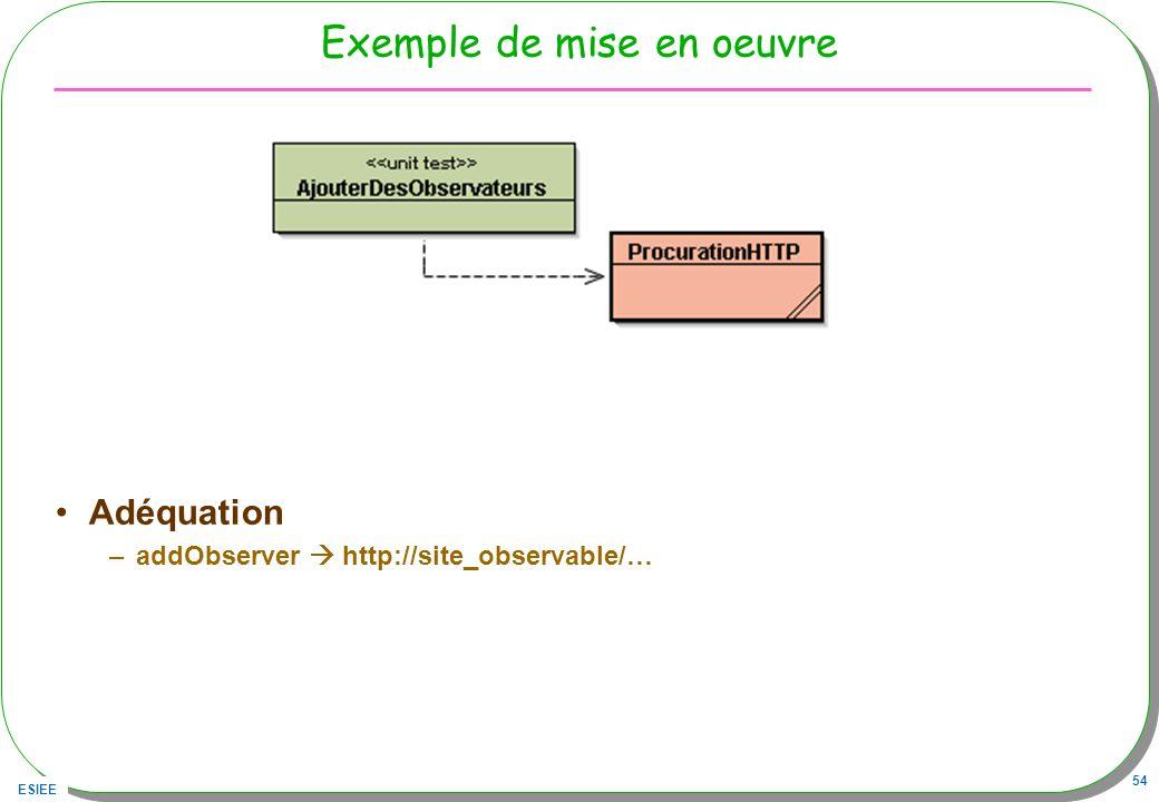 ESIEE 54 Exemple de mise en oeuvre Adéquation –addObserver http://site_observable/…