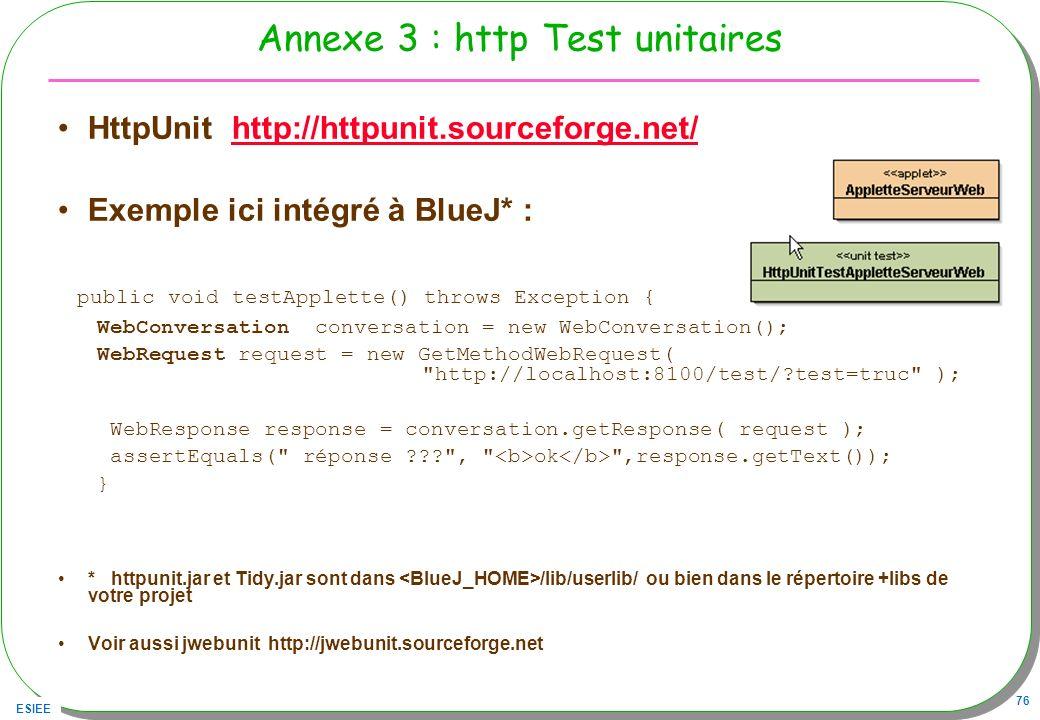 ESIEE 76 Annexe 3 : http Test unitaires HttpUnit http://httpunit.sourceforge.net/http://httpunit.sourceforge.net/ Exemple ici intégré à BlueJ* : publi