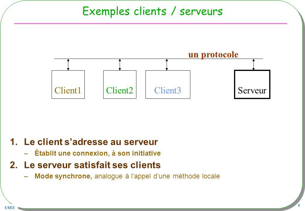 ESIEE 8 Exemples clients / serveurs 1.Le client sadresse au serveur –Établit une connexion, à son initiative 2.Le serveur satisfait ses clients –Mode