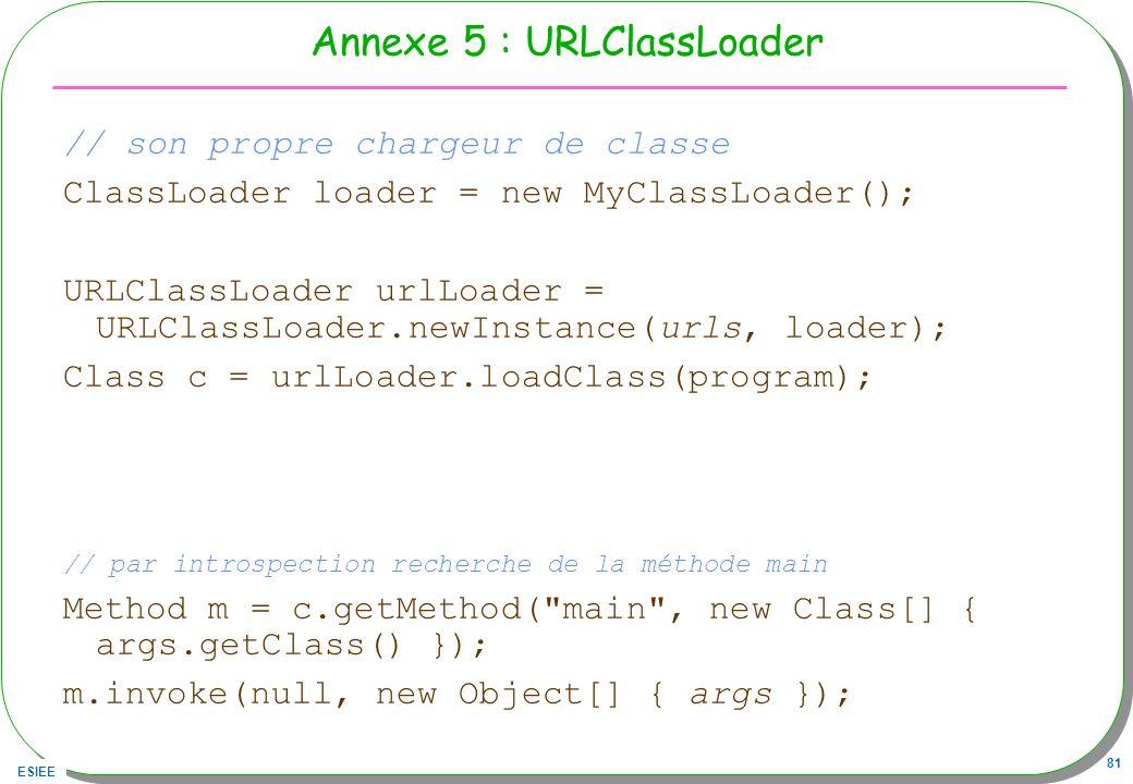 ESIEE 81 Annexe 5 : URLClassLoader // son propre chargeur de classe ClassLoader loader = new MyClassLoader(); URLClassLoader urlLoader = URLClassLoade