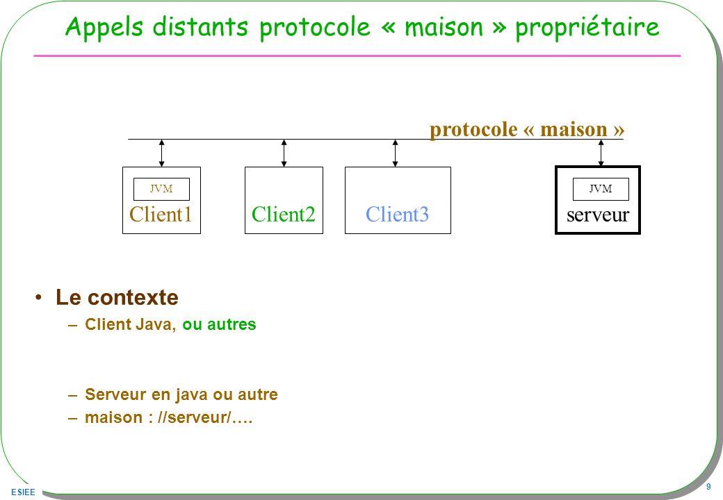 ESIEE 9 Appels distants protocole « maison » propriétaire Le contexte –Client Java, ou autres –Serveur en java ou autre –maison : //serveur/…. Client2