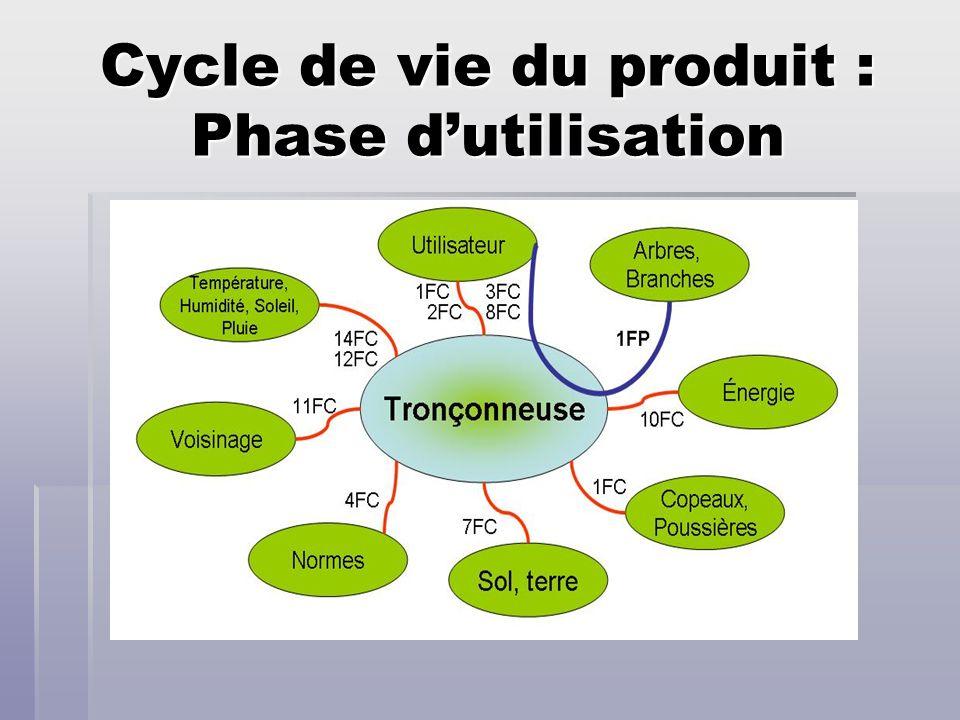 Cycle de vie du produit : Phase dutilisation